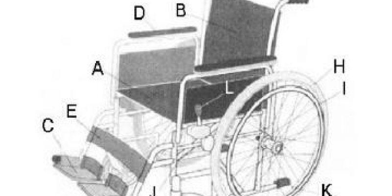 El monitor en discapacidad física y el manejo de la silla de ruedas