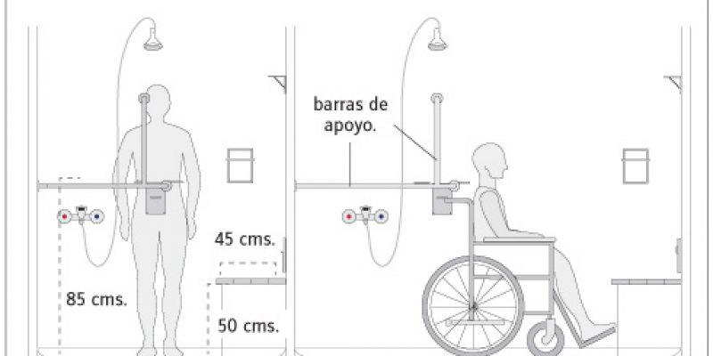 Espacios interiores para personas con discapadidad guía de adaptación