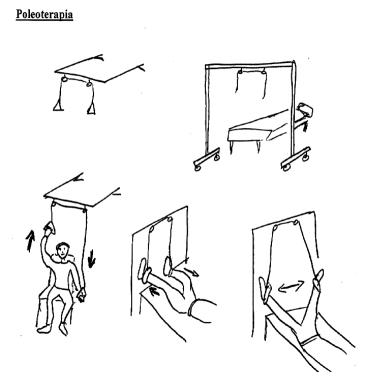 Distrofia muscular-ejercicios de elongación
